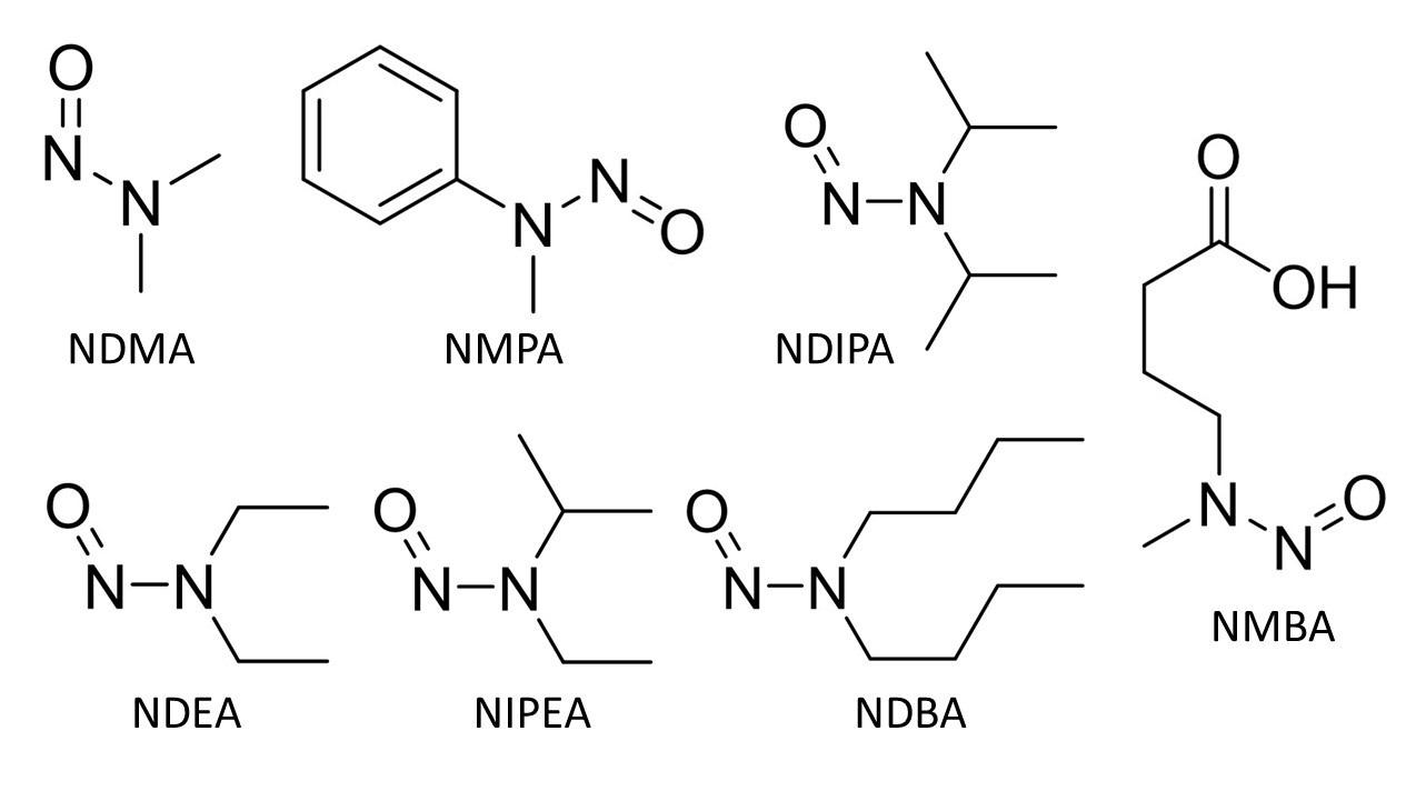 nitrosamine structures