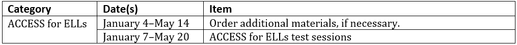Table with category, date(s), and item. ACCESS for ELLs. January 4 - May 14, Order additional materials, if necessary. January 7 - May 20, ACCESS for ELLs test sessions.