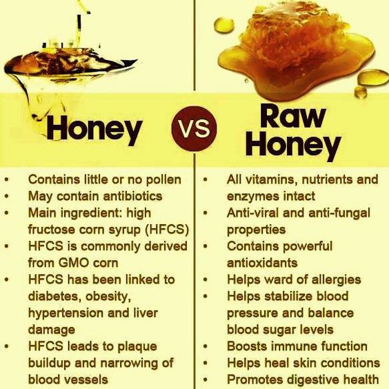 Honey vs Raw Honey