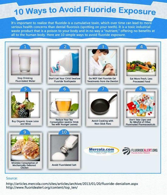 Avoid Fluoride Exposure