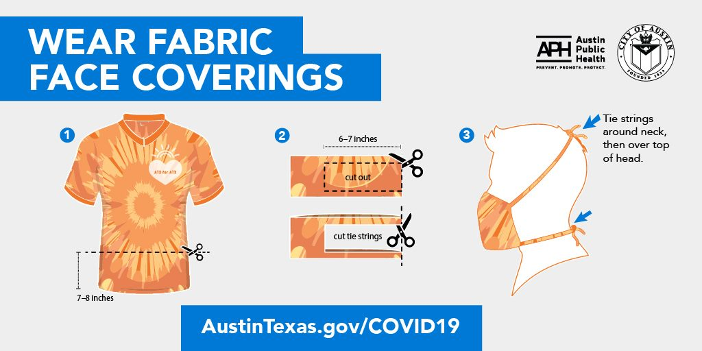 Image with Text: Wear Fabric Face Coverings and AustinTexas.gov/COVID19, Image also contains a 3 step process of how to create your own fabric face mask with a T-shirt. Step 1 - Cut the bottom of a t-shirt. Step 2 - Cut out a part of t-shirt to create strings. Step 3 - Tie strigs around neck, then over top of head.