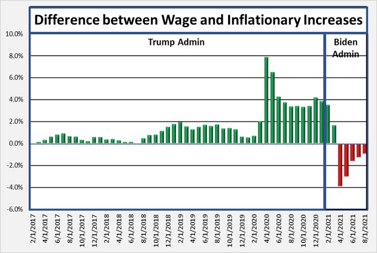 Biden's Inflationary Gift