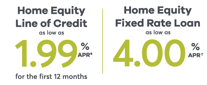 HELOC as low as 1.99% APR for the first 12 months; Home Equity Fixed Rate Loan as low as 4.00% APR