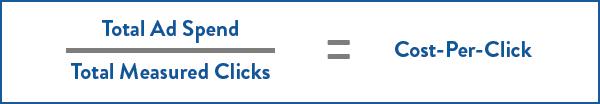 Cost-Per-Click Social Media Metric