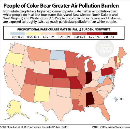 Map: People of color Bear Greater Air Pollution Burden. Description: Non-white people face higher exposure to particulate matter air pollution than white people do in all but four states (Maryland, New Mexico, North Dakota and West Virginia) and Washington, D.C. People of color living in Indiana and Alabama are exposed to roughly twice as much particulate pollution than white people.