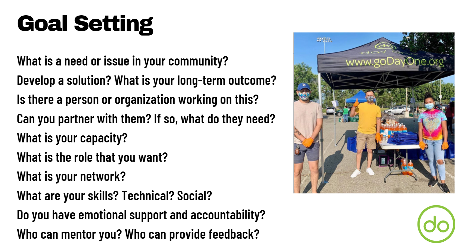 Day One Goal Setting for Community Advocacy Guidelines. 1)What is a need or issue in your community? 2)Develop a solution? What is your long-term outcome? Is there a person or organzation working on this? 4) Can you partner with them? If so, what do they need? 5)What is your capacity? 6) What is the role you want? 7)What is your network? 8)What are your skills? Technical? Social? 9) Do you have emotional support and accountability? 10) Who can mentor you? Who can provide feedback?