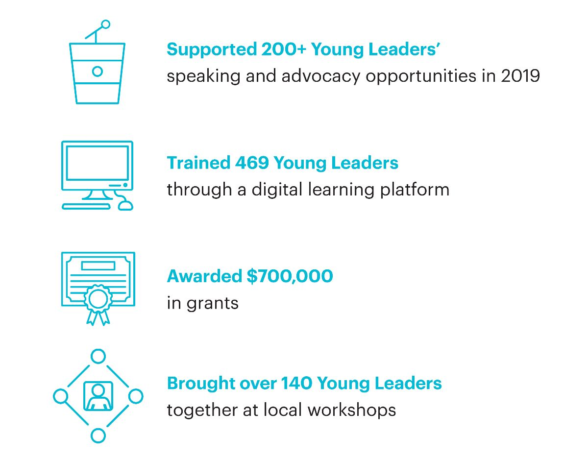 Young Leaders Program By the Numbers