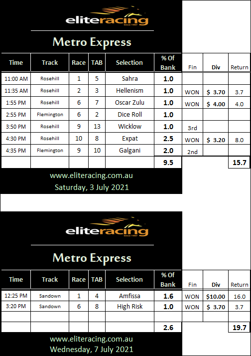 Metro Express racing tips. Big profits Saturday and Wednesday., Last Call for Adelaide, Metro-Express with Platinum Free