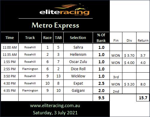 Elite Racing Professional horse racing tips adelaide, metro-express, elite platinum, melbourne and sydney, Metro-Express, Adelaide and Platinum Amazing Start