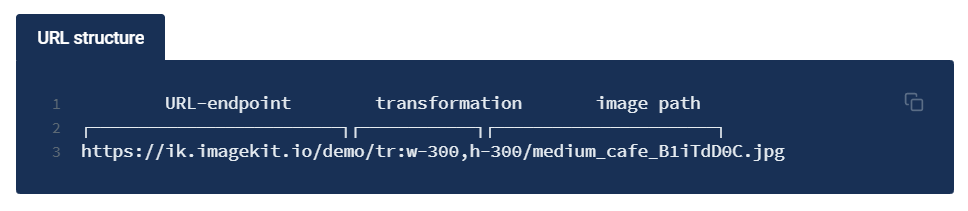 URL structure for doing on-the-fly transformations