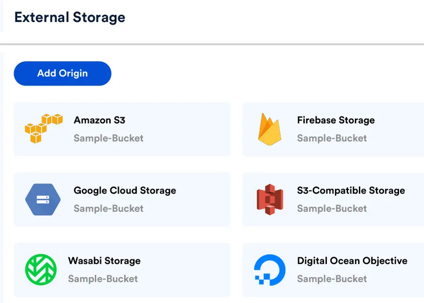 External Storage Providers you can integrate with ImageKit.io