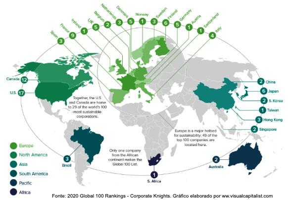 O Brasil e suas empresas sustentáveis