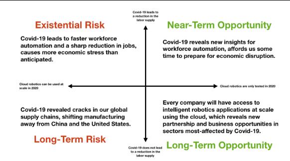 The Shift - Como se preparar para um futuro incerto