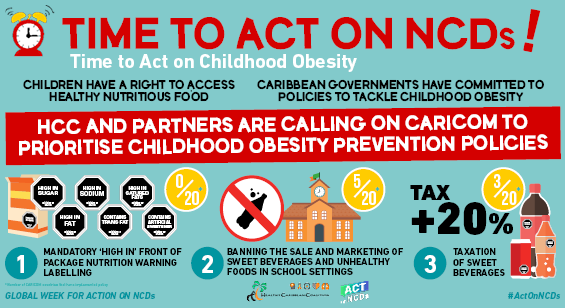Time to Act on NCDs, Time to Act on Childhood Obesity