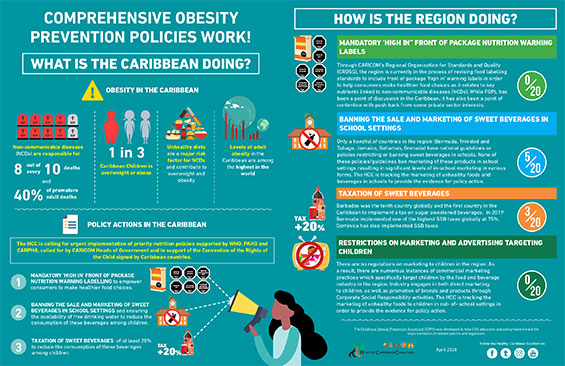 Chilean Policies Effectively Tackling Obesity