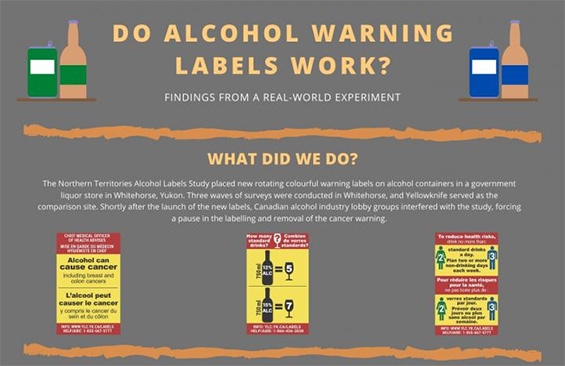 Labels on Alcohol Bottles Increase Awareness of Drinking Harms, Guidelines