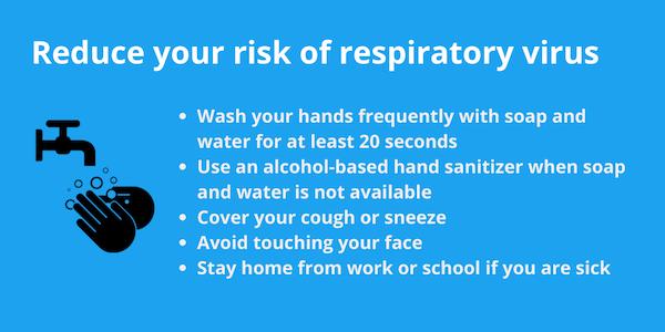 Reduce Risk of Respiratory Virus