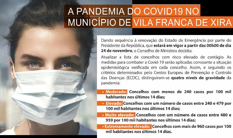 PSD VILA FRANCA DE XIRA