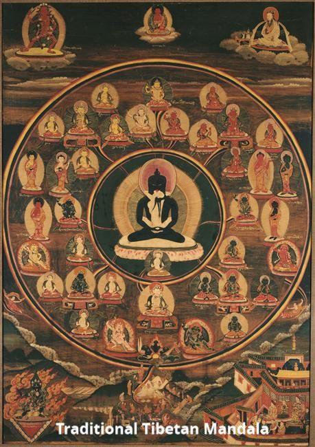 Buddhist Bardo State Mandala