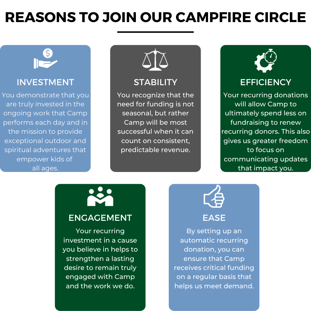 Reasons to join the campfire circle