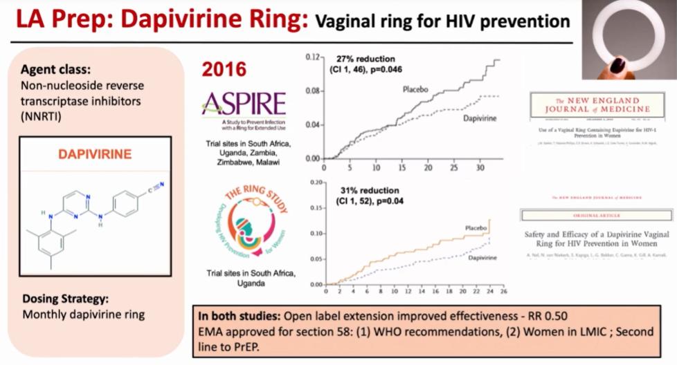 LA Prep: Dapivirine Ring: Vaginal ring for HIV prevention
