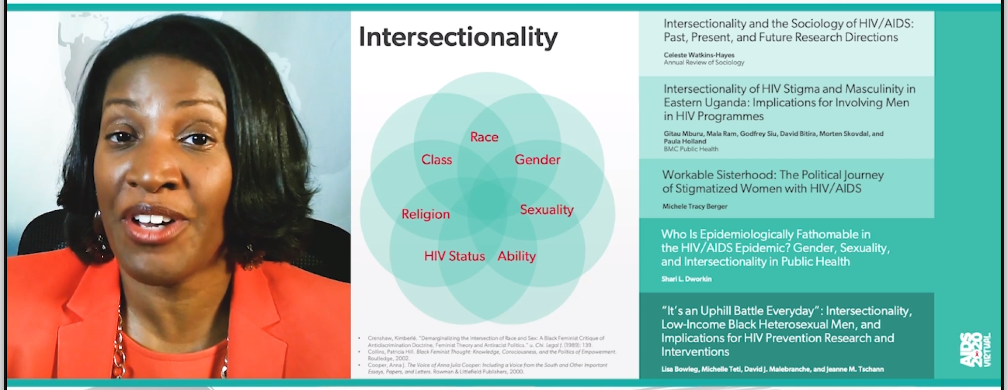 Image of Dr. Celeste Watkins-Hayes and her slide on intersectionality