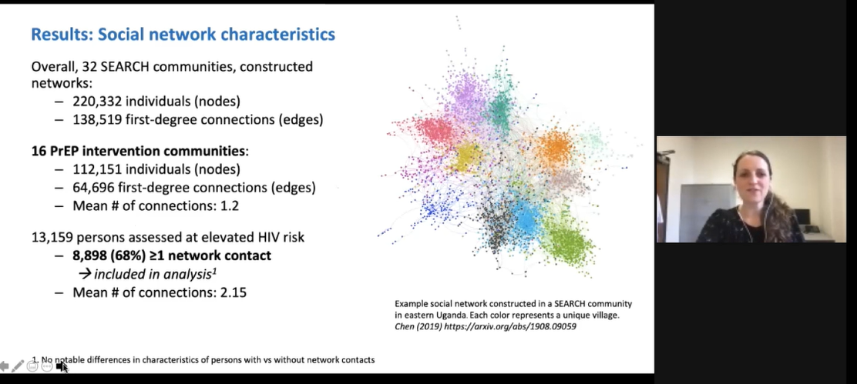 Results: Social network characteristics