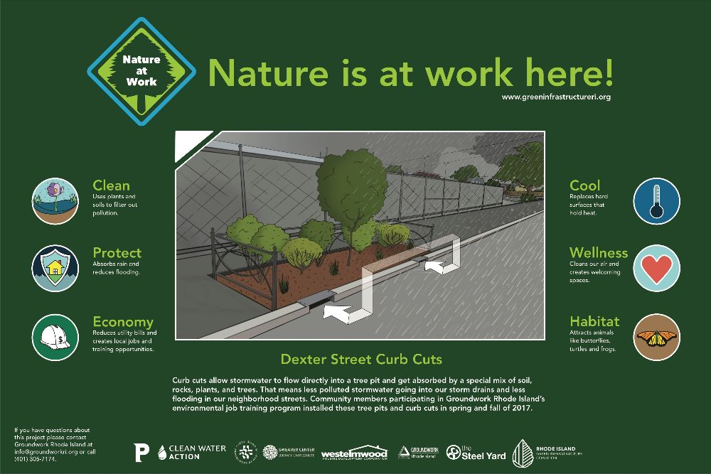 Bioswale Informational Sign