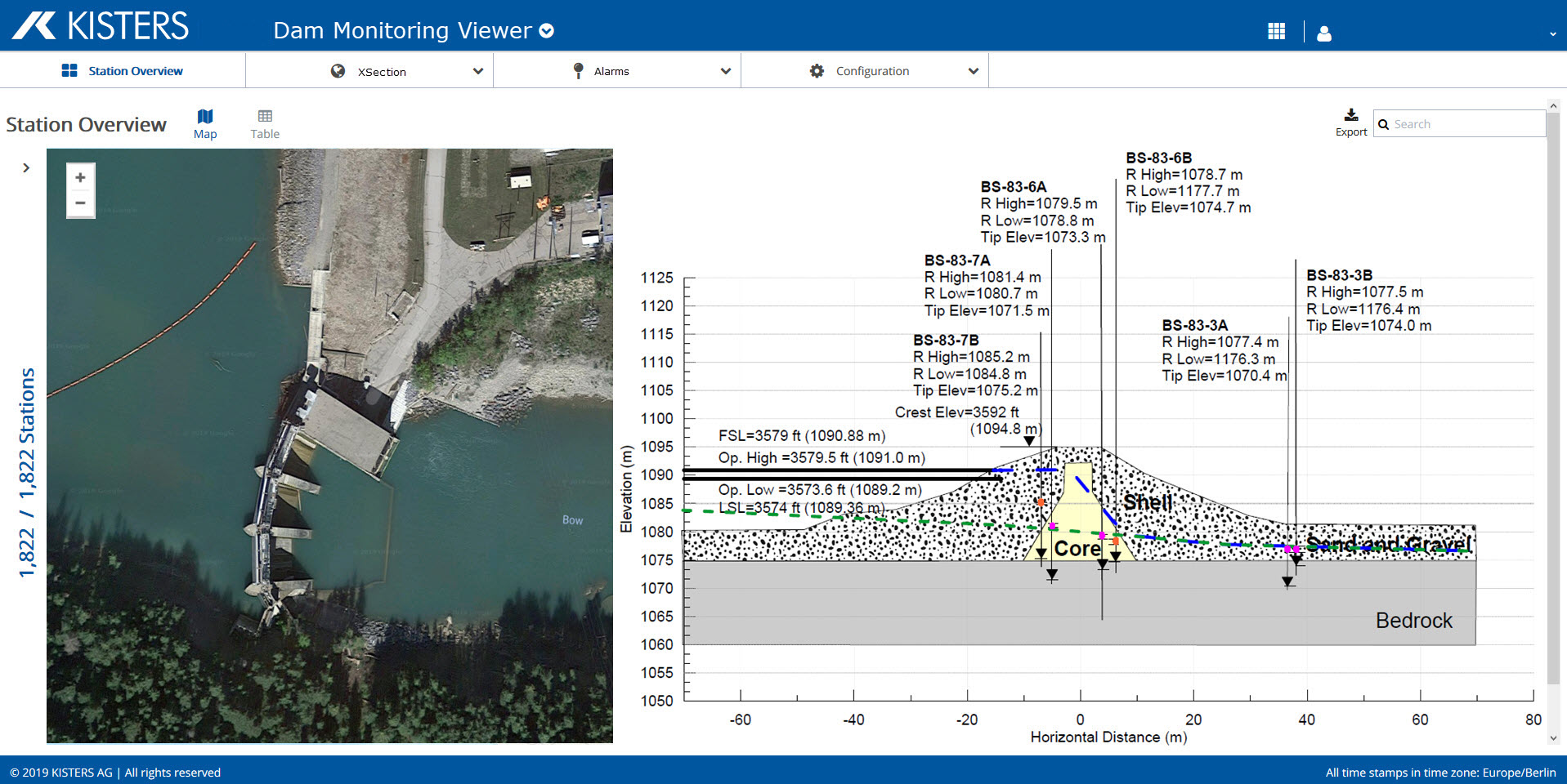 WISKI Dam Safety Web Viewer screen shot displays piezometer monitoring data for dam safety monitoring and compliance reporting